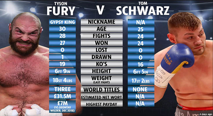 WATCH Boxing 2019 06 15 Tyson Fury vs Tom Schwarz