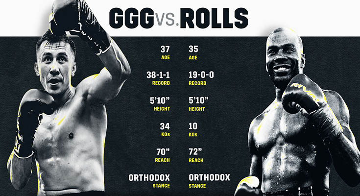 Boxing GGG vs Rolls 2019 Full PPV 1080i WEB DAZN / Main Event + Undercard [30.5 GB]